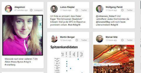 Landtagswahl im Social Web