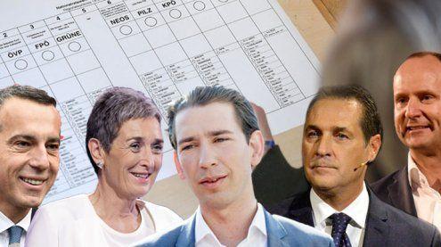 Das müssen Sie über die Nationalratswahl 2017 wissen